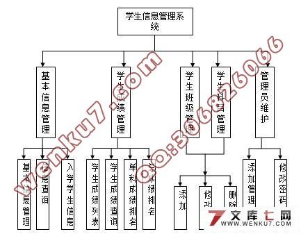 学生信息管理系统的设计(课程设计)(asp+access)