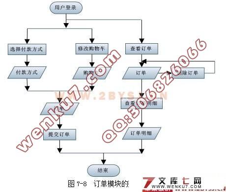 基于xml的电子商务系统设计(jsp+javabean+servlet+)