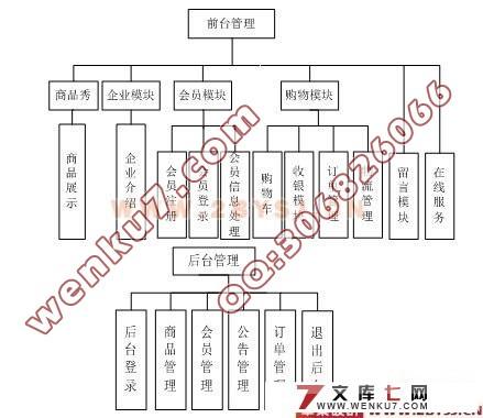 电路 电路图 电子 原理图 439_380