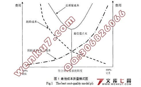 土木工程 工程管理