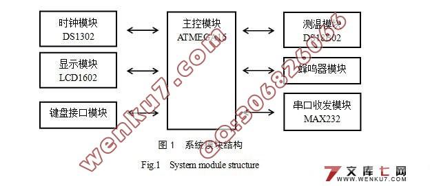 基于AVR单片机的温度监控系统的设计(附答辩记录,c语言程序)(含选题审批表,任务书,开题报告,中期检查表,毕业论文15000字) 摘 要:在现代化的工业生产中,电流、电压、温度、压力、流量、流速和开关量都是常用的主要被控参数。单片机对温度的控制问题是一个工业生产中经常会遇到的问题。本文从硬件和软件两方面介绍了AVR单片机温度控制系统的设计思想,对硬件原理图和程序框图作了简捷的描述。目前传统的测温元件有热电偶和热电阻,而它们测出的一般都是电压,再转化成对应的温度,需要比较多的外部硬件支持,电路复杂,软件调