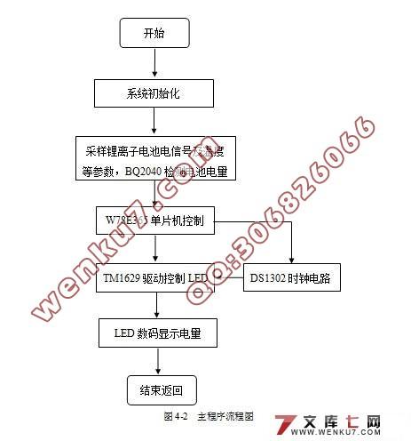 锂离子电池电量检测系统设计(含电路图,程序)_单片机